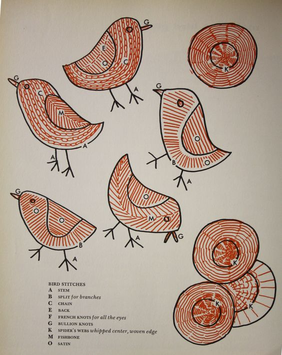 Embroidery designs and stitches instructions from a 1950's book. 8/02/2015