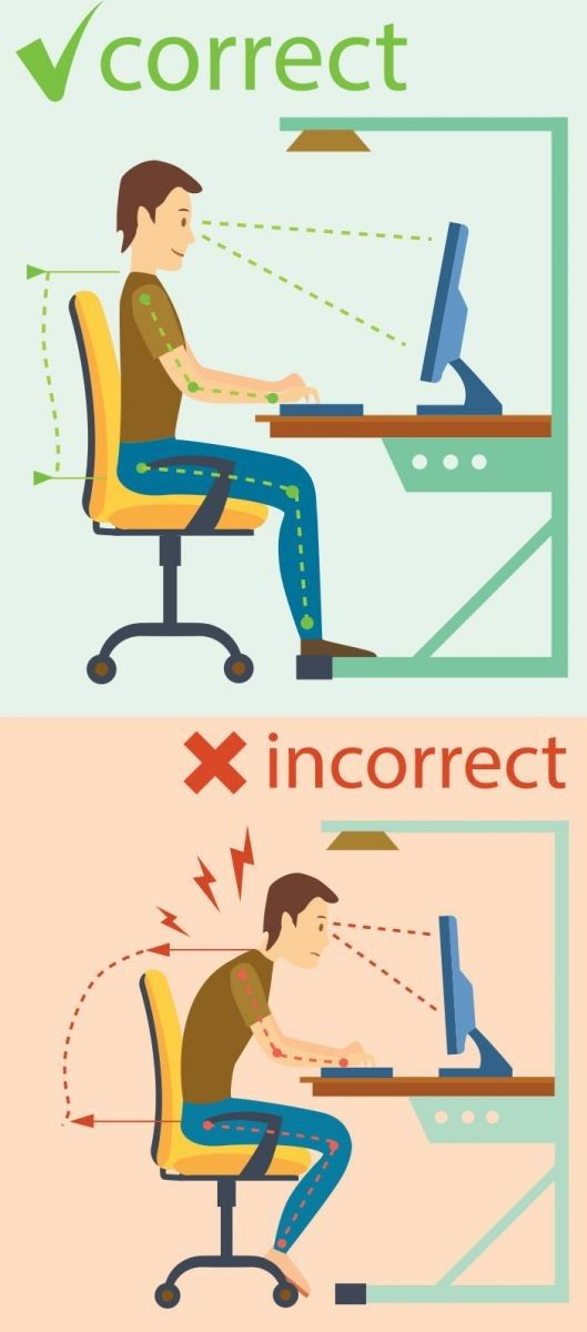 How To Sit Properly With Correct Posture Zubica Poor Posture Posture Correction Postures