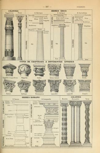 Le larousse pour tous nouveau dictionnaire en for Architecture dictionnaire