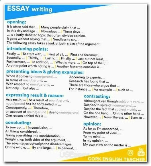 Essay Essaytip Imaginary Storie To Write Academic Writing Ielt Persuasive Outline Example Contest Tip Tips Check My Online For Ielts