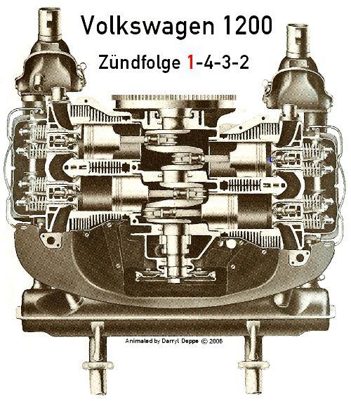 Volkswagen Motors: Vintage Volkswagen Firing Order — 1-4-3-2