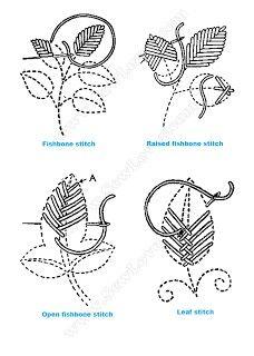 Puntadas tradicionales