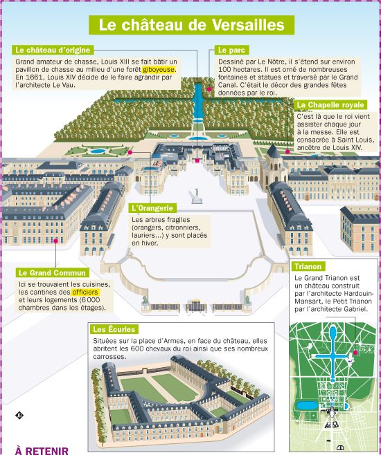Versailles and ch teaux on pinterest for Autour de versailles