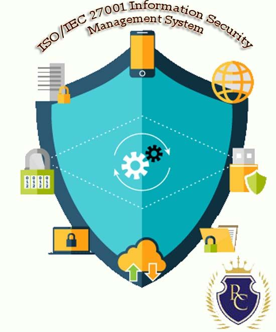 Iso 27001 Information Security Management System Business Benefits Risk Management Certificate
