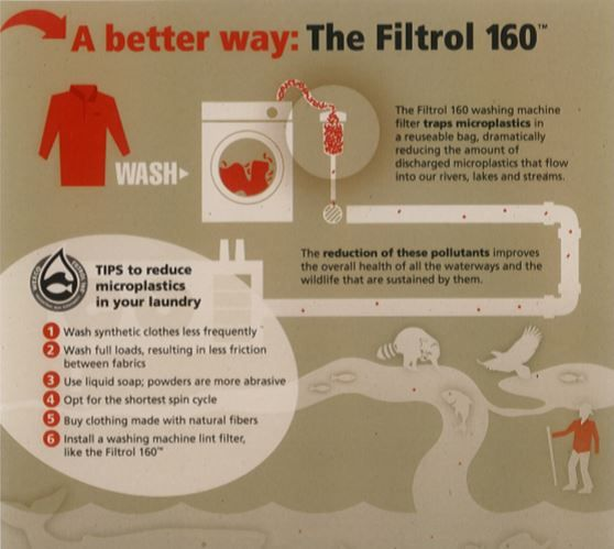 The Fitlrol Is A Washing Machine Filter That Connects Directly To