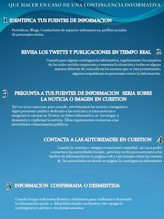 Infografias sobre varios temas
