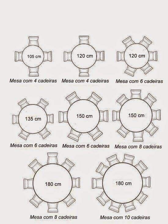 24+ Como se mide una mesa redonda ideas