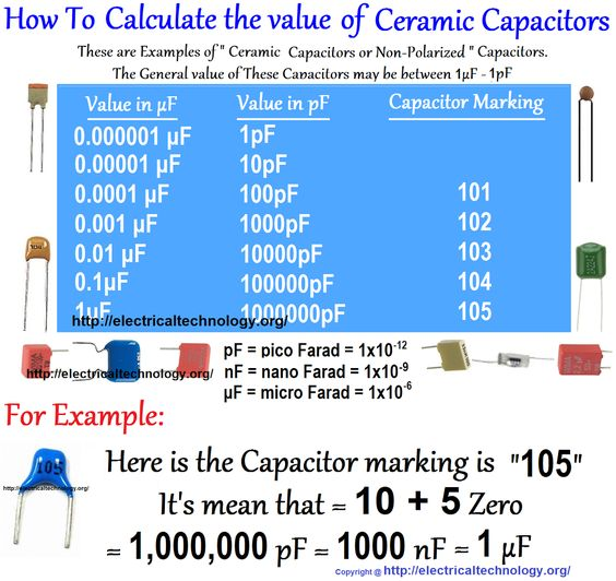 Definitive Capacitor Identification Chart W Pictures Page 1