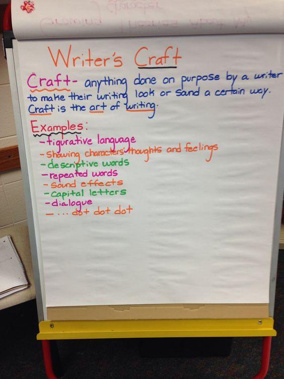 Writer S Craft Anchor Chart