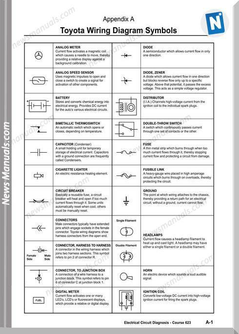 Toyota Wiring Diagram Symbol | Electrical symbols, Electrical wiring diagram,  Electrical diagramPinterest