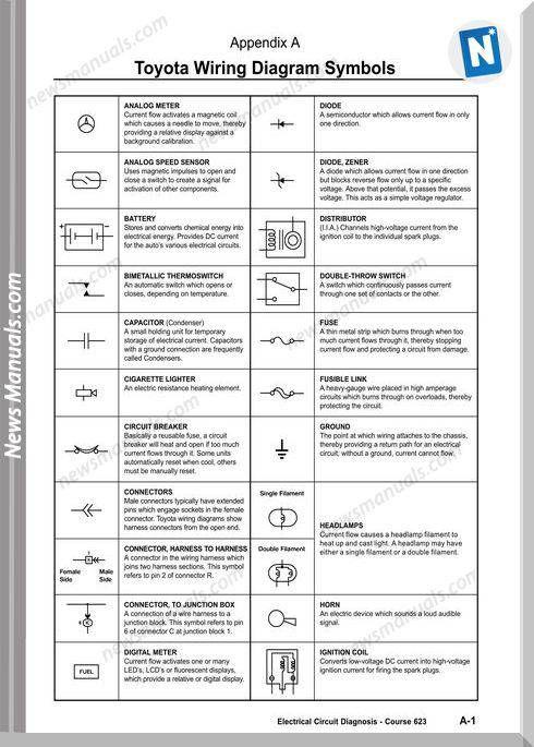 toyota wiring diagram symbol  electrical symbols