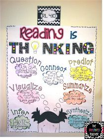 The Pinspired Teacher: Anchoring the Standards: Teaching & Documenting the Common Core Standards with Anchor Charts Part 1:
