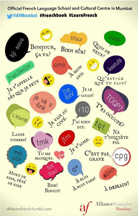 1 pti guide du langage sms pr vs aiD à envoyer d sms en franC!