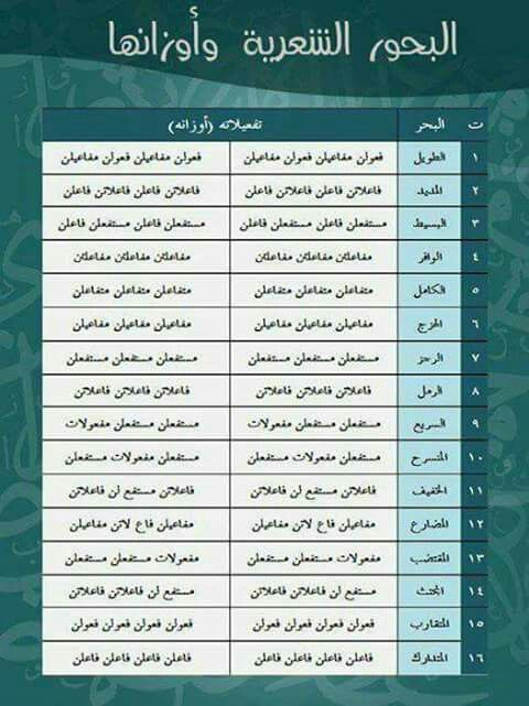 Pin By Abditch219 On اللغة العربية Learn Arabic Language Learning Arabic Arabic Language