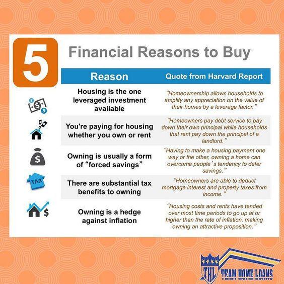 Happy Monday! #mondaymotivation #mortgage #loans #teamhomeloans - housing benefit form