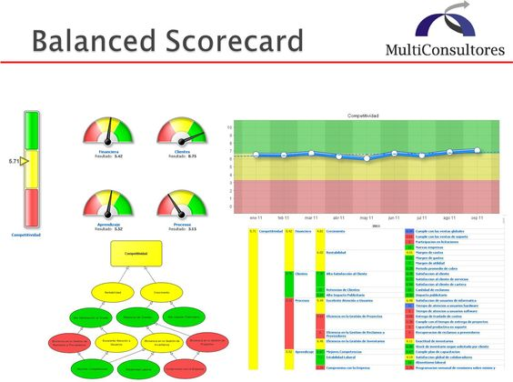 balanced score card for tesco by The case describes tescos steering wheel strategy and explains principles (4) goals and (5) the balanced scorecard tesco adapted the balanced scorecard.