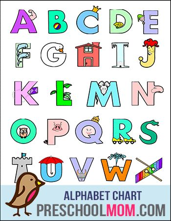 Abc Chart For Kids Featuring A Fun Way To Remember The Sound Of
