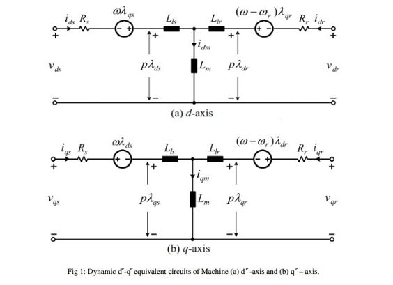Electrical and Electronics Engineering: An International Journal (ELELIJ)    ISSN : 2200 - 5846    http://wireilla.com/engg/eeeij/index.html      OPTIMAL TORQUE RIPPLE CONTROL OF ASYNCHRONOUS DRIVE USING INTELLIGENT CONTROLLERS     http://wireilla.com/engg/eeeij/papers/5316elelij01.pdf    ABSTRACT     The dynamic performance of an asynchronous machine when operated with cascaded Voltage Source Inverter using Space Vector Modulation (SVM) technique is presented in this paper. A classical…