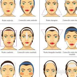 Cortes de pelo según el rostro
