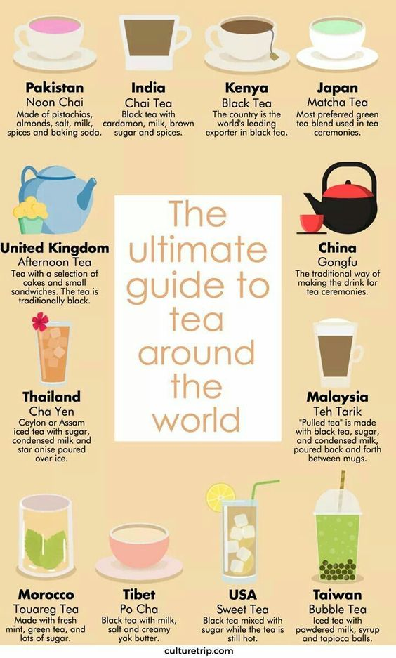The ultimate guide to tea around the world