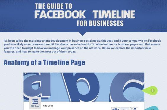 guide to facebook timeline for business web 2 0 e marketing rh pinterest com Facebook Logo for Business Cards Facebook Money
