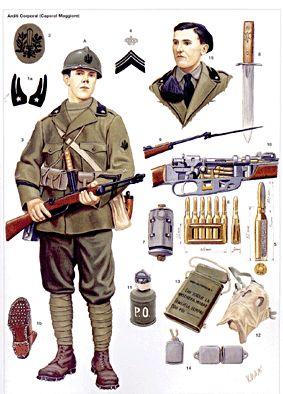 Regio Esercito, Equipaggiamento Arditi (truppe d'assalto), WW I