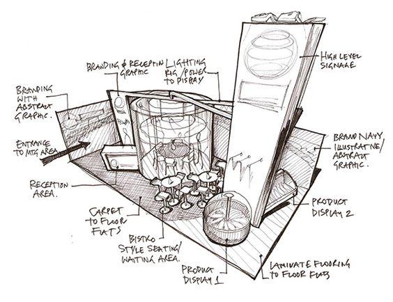 exhibition sketch - Google Search Exhibition Sketch Pinterest - alu dibond küchenrückwand erfahrung