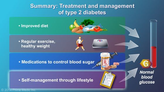 Pin On Type 2 Diabetes Treatments