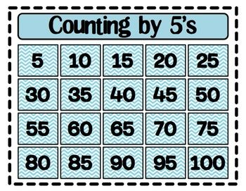 Counting by Fives (5s) Poster