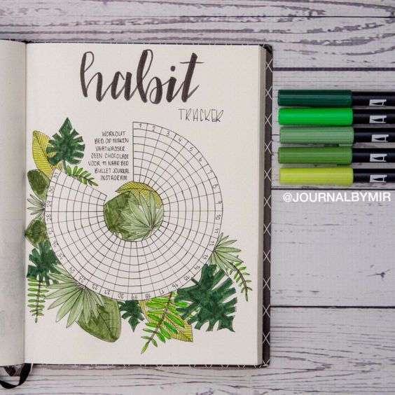 10 trackers indispensables pour vote Bullet Journal : le Habit tracker