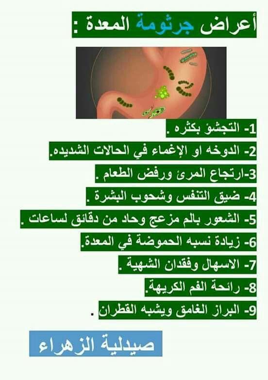 Pin By Waleed Shafie On Health Health Incoming Call Incoming Call Screenshot