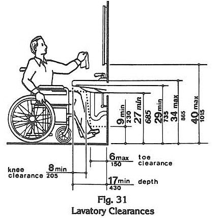 Commercial Sink Height : ADA Knee Space at Lavatory #DisabilityAccess #BathroomDesign