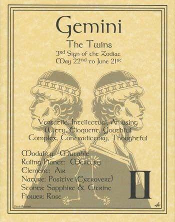 Gemini Zodiac Prayer Gemini  Parchment Page Book of Shadows Wicca Horoscope New: