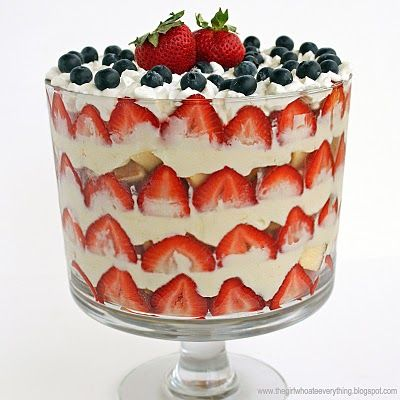 Patriotic Trifle -  2 cups heavy cream    ½ cup white sugar    2 cups milk    2 (3.4 ounce) packages instant cheesecake pudding mix    2 teaspoons lemon juice    ½ cup sour cream    2 (10.75 ounce) packages prepared pound cake    2 (16 ounce) carton strawberries, sliced    strawberries for garnish    blueberries for garnish