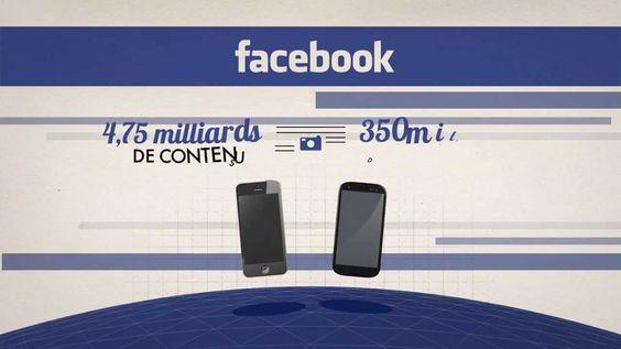 Tendances des médias sociaux en 2014 (réseaux sociaux)