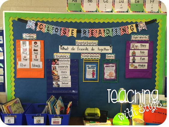 Reading Wonders in Focus Wall in first grade