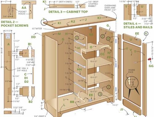 Construction plans and parts list to build cabinets Run of the ...