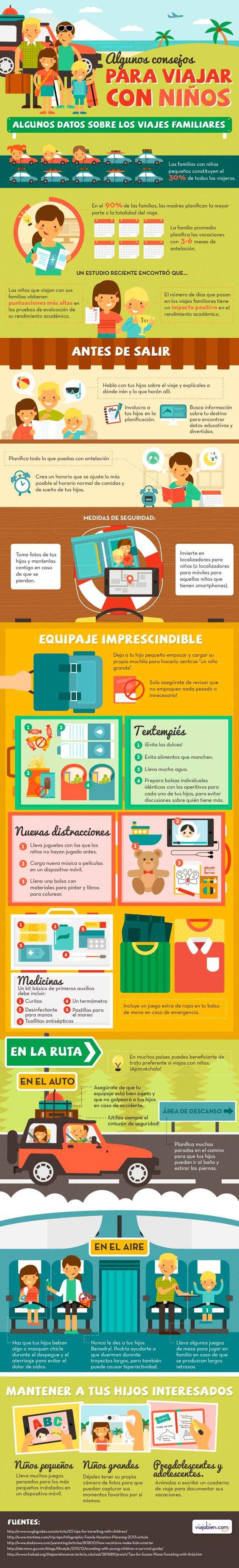 Infografía práctica para saber cómo viajar con niños. Todos los consejos.