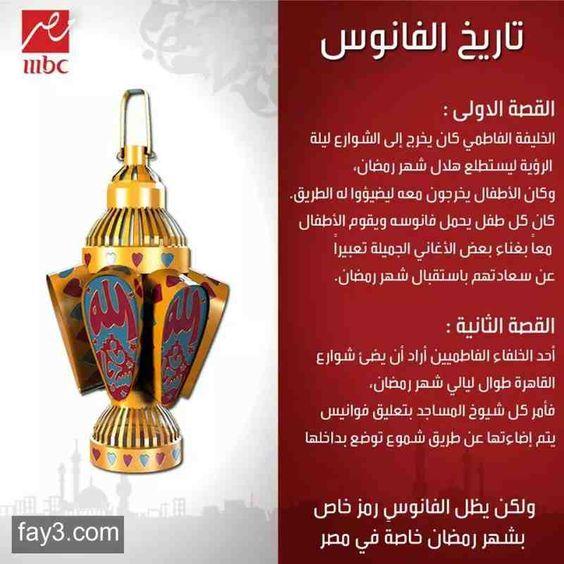 تاريخ فانوس رمضان Ramadan Crafts Ramadan Crafts