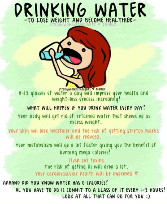 """Drinking Water Fact That is Actually a Myth - This was a fallacious notion that caught on years ago.  Turns out that oxygen is the key to actually burning fat.  Water keeps functions hydrated.  To lose weight, read up more on """"brown fat vs white fat""""."""