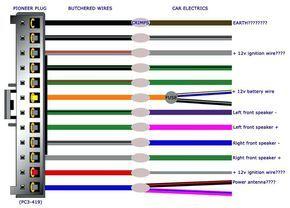 Pioneer Radio Wiring Diagram   Pioneer car stereo, Pioneer radio, Car stereoPinterest