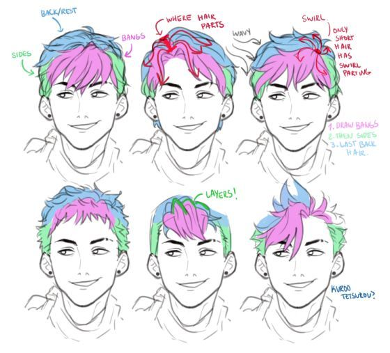 Hairstyle Drawing Male In 2020 Anime Boy Hair Manga Hair Drawing Male Hair