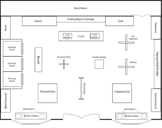 Clothing Boutique Floor Plan Design Portfolio Pinterest A Well Store Layout And Window