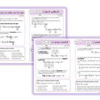 Leçons RSEEG CE1 - grammaire et conjugaison