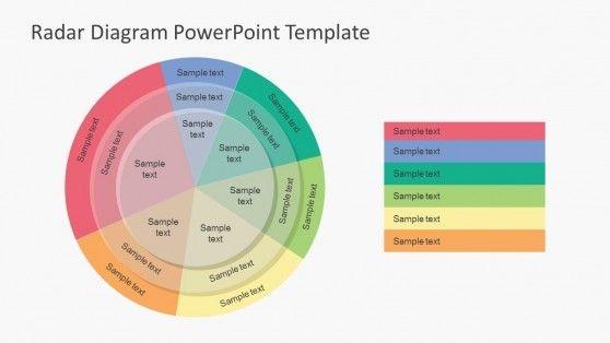Simple Risk Radar Powerpoint Diagrams Powerpoint Powerpoint Slide Designs Graphing