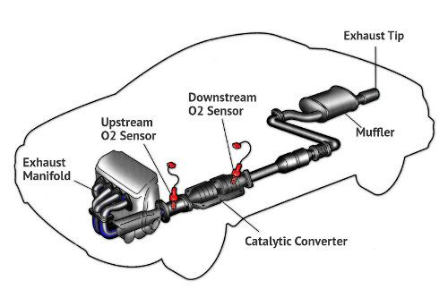 Toyota Parts P0171 Diagnostic Code Trouble Code Diagnosis Guide Toyota Coding Automotive Technician