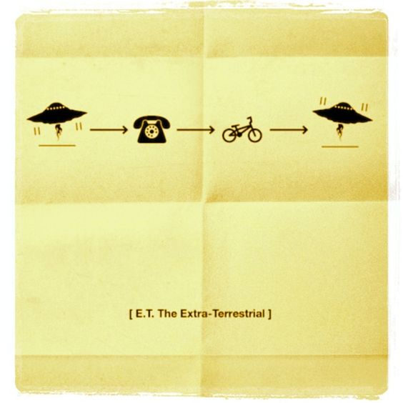 E.T. en pictogramas