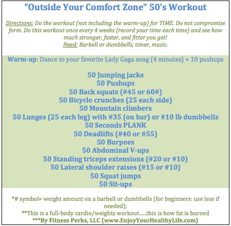 Kick-Butt Total Body Workout (cardio and weights!)