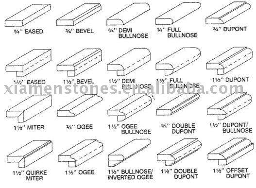 Countertop Edge Details : countertop edges View Product Details: Chinese stone countertop edge ...