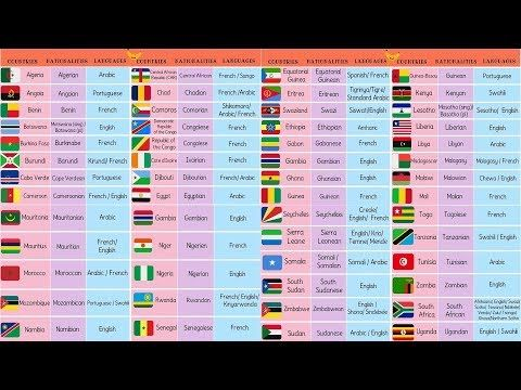 African Countries Helpful List Of African Countries And Nationalities With African Languages And Esl I Flags With Names English Vocab Learn English Vocabulary